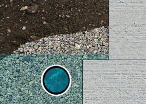 exterior drain tile systems in minnesota and wisconsin pros and cons